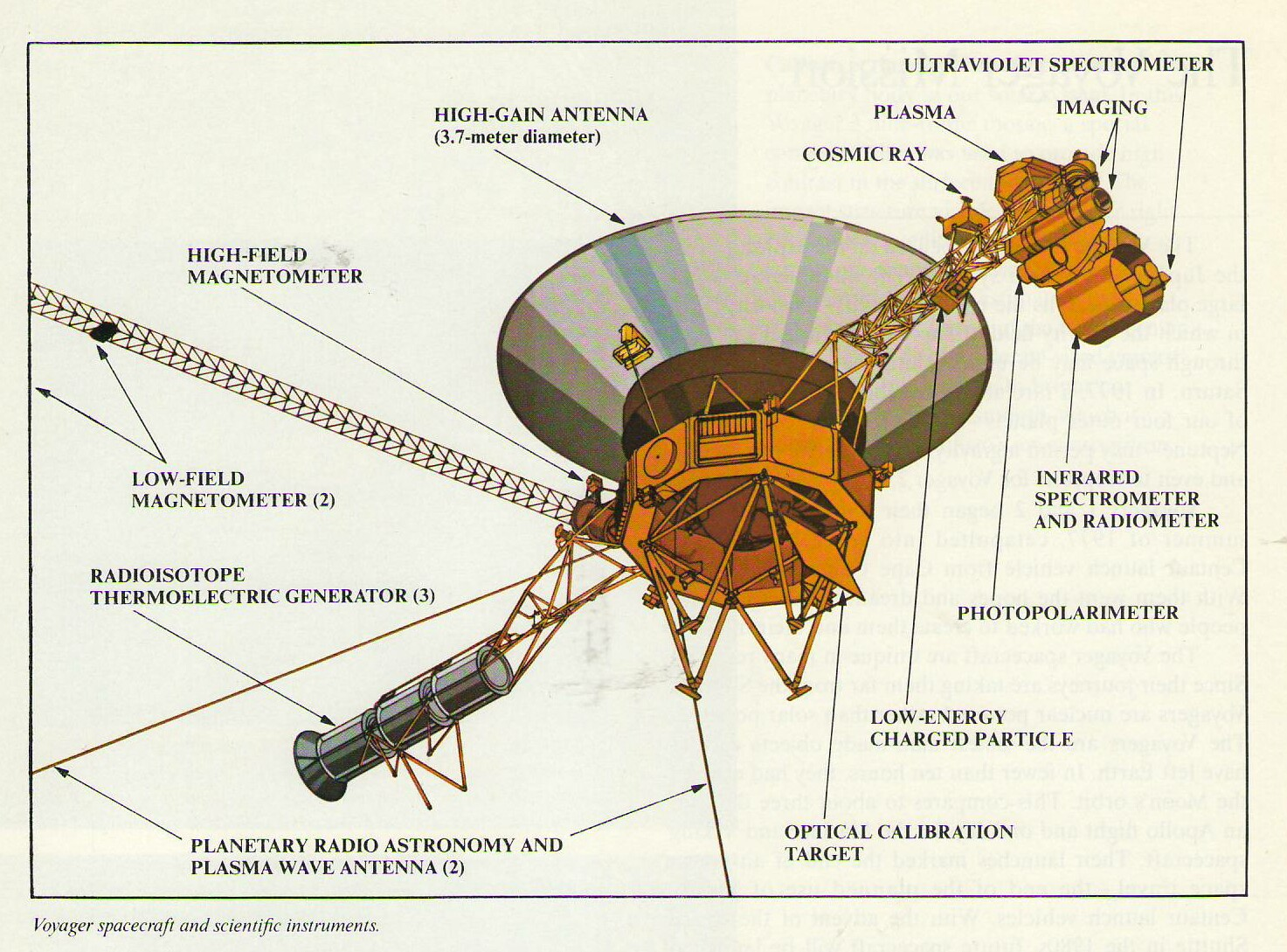 voyager 1 circuit diagram spacecrafts launched in 1977 pickit 1 circuit diagram #4